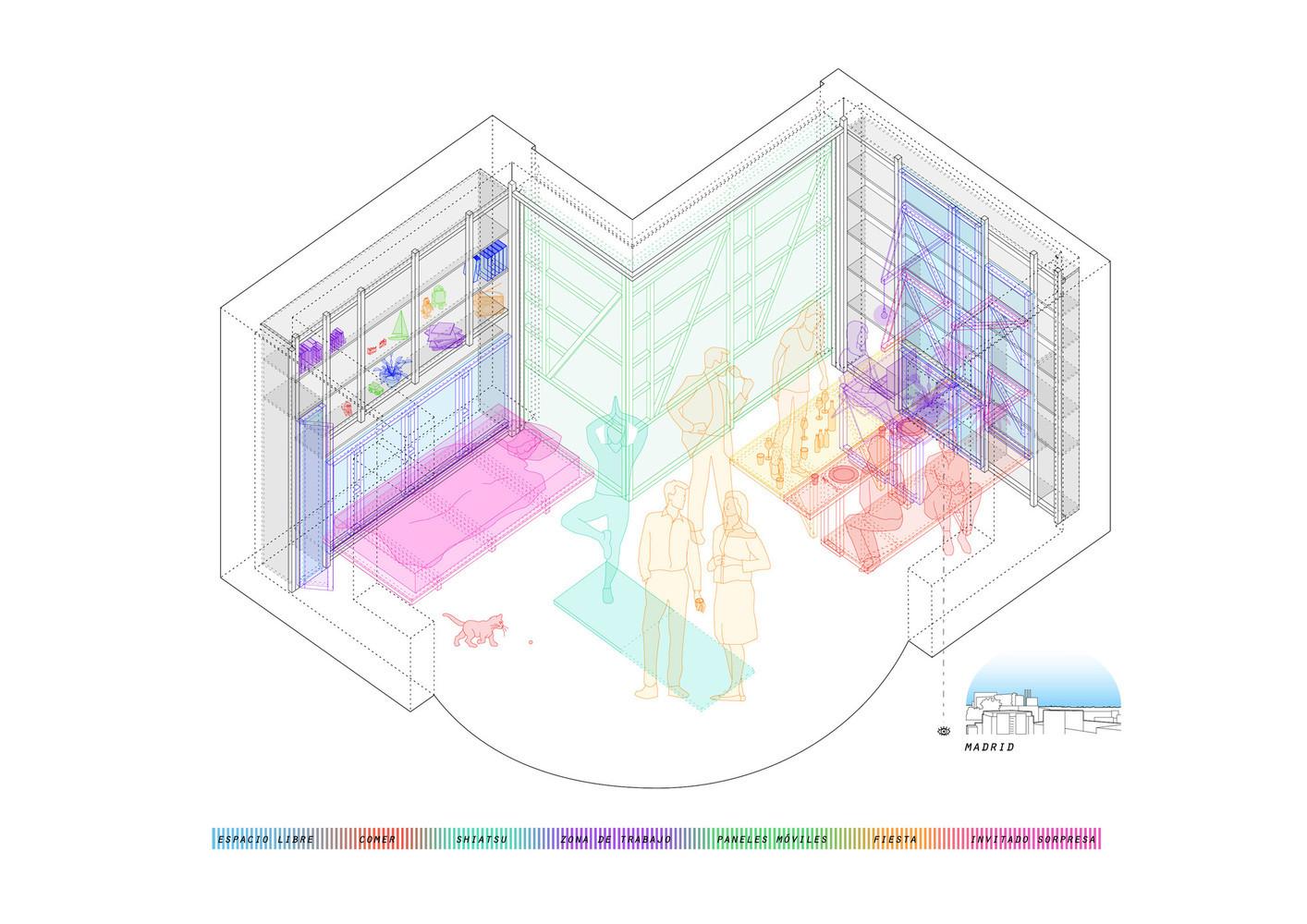 هماهنگی فضا با نوع کاربری در معماری داخلی